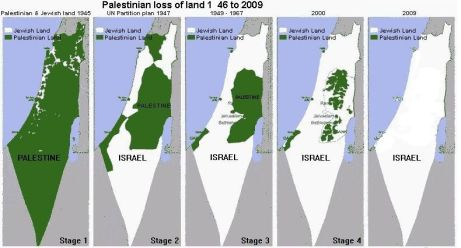 loss-of-palestinian-land-1946-2008