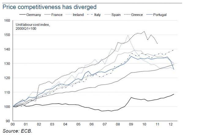 Price Competitiveness_0